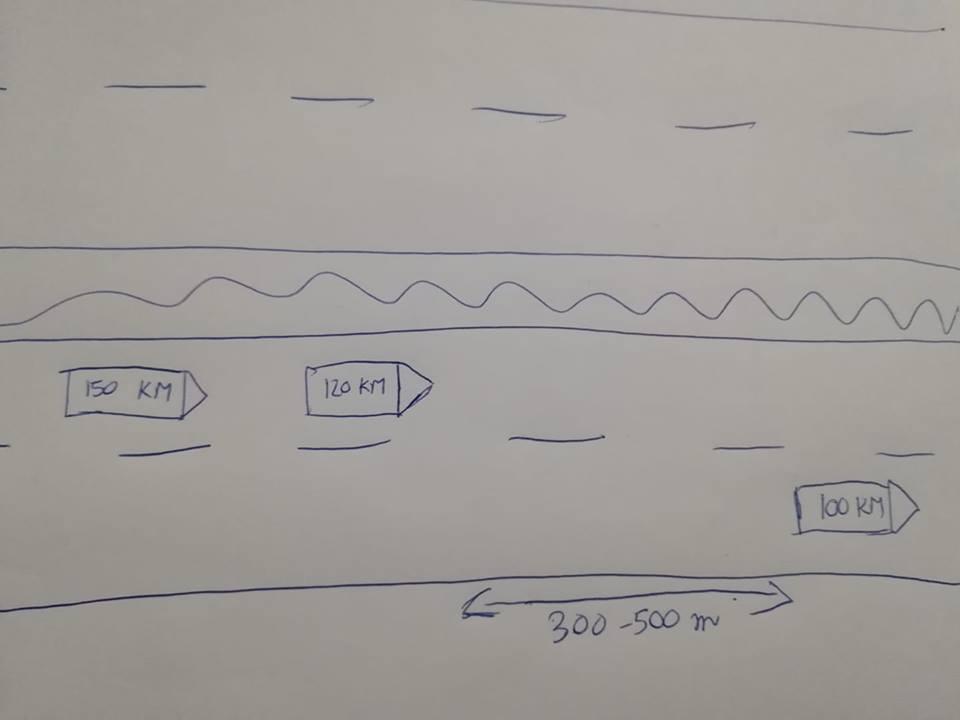 """Carambol cu șase mașini pe A2. """"Și să explicam de ce se întâmplă asta și de ce greșesc unii când circulă pe autostrada! Deci avem schema de mai jos, e un.."""" 2"""