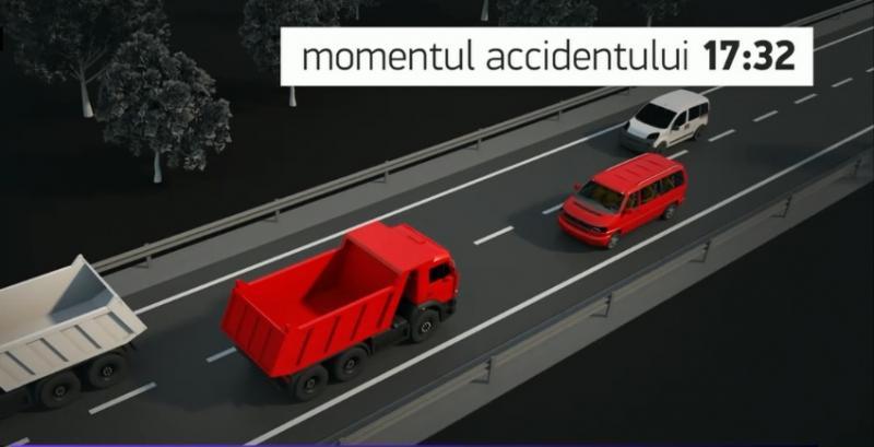(Foto) ANIMAȚIE GRAFICĂ. Cum s-a produs groaznicul accident din Ungaria, în care 9 români au murit 2