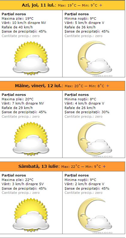 Temperaturile coboară și cu 15 grade! Cum va fi vremea la Cluj, Brașov, București, Constanța, Iași, Sibiu, Timișoara 2