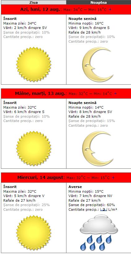 Caniculă și nopți tropicale, în România. Cum va fi vremea la Cluj, Brașov, București, Timișoara, Iași, Sibiu 2
