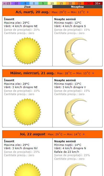 Cald, foarte cald. România, lovită de un val de căldură venit din Africa. Cum va fi vremea la Cluj, Brașov, București, Timișoara, Iași, Sibiu 2