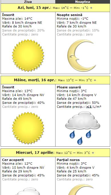 Val de aer polar peste România. Cum va fi vremea la Cluj, Brașov, București, Iași, Sibiu, Timișoara 2