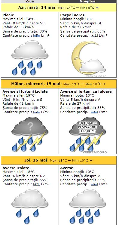 Iar ploaie! Un ciclon periculos loveşte România. Cum va fi la Cluj, Brașov, București, Iași, Sibiu, Timișoara 1