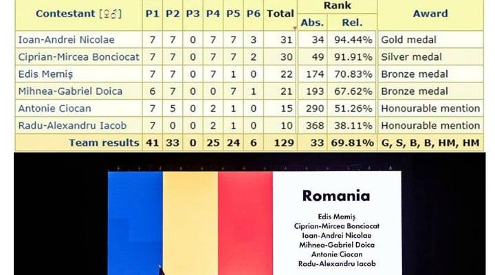 FELICITĂRI! România a obținut o medalie de aur, una de argint și două de bronz la Olimpiada Internațională de Matematică de la Cluj 2
