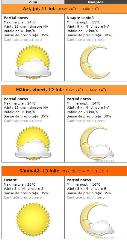 Temperaturile coboară și cu 15 grade! Cum va fi vremea la Cluj, Brașov, București, Constanța, Iași, Sibiu, Timișoara 5