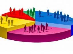 Primul sondaj oficial pentru europarlamentare. PNL aproape egalează PSD. Cum stau USR, Pro România, Plus 2
