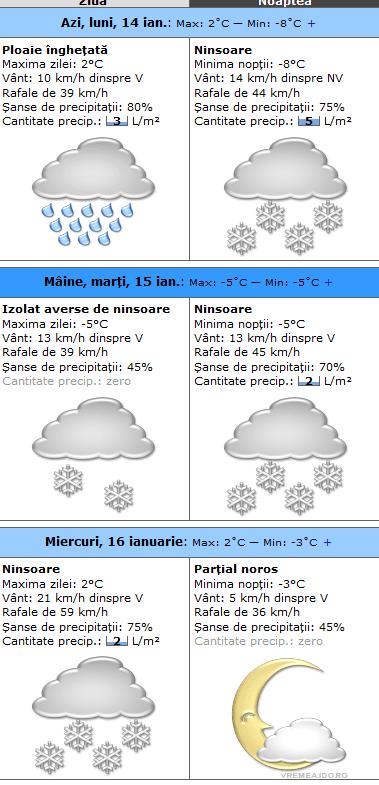 Nou val de aer rece peste România, anunţă ANM. Alte ninsori. Cum va fi la Cluj, Brașov, București, Sibiu, Iași, Timișoara 5