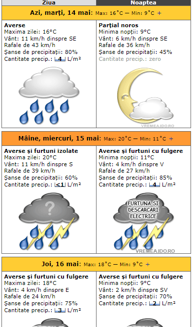 Iar ploaie! Un ciclon periculos loveşte România. Cum va fi la Cluj, Brașov, București, Iași, Sibiu, Timișoara 4