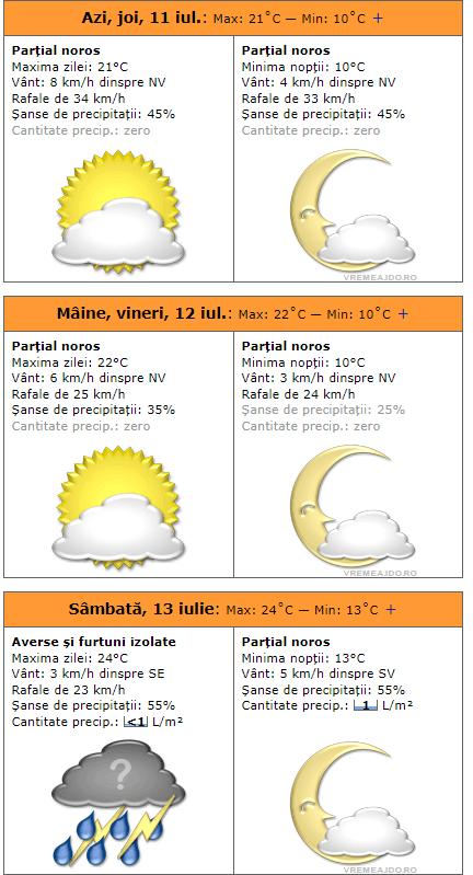 Temperaturile coboară și cu 15 grade! Cum va fi vremea la Cluj, Brașov, București, Constanța, Iași, Sibiu, Timișoara 6
