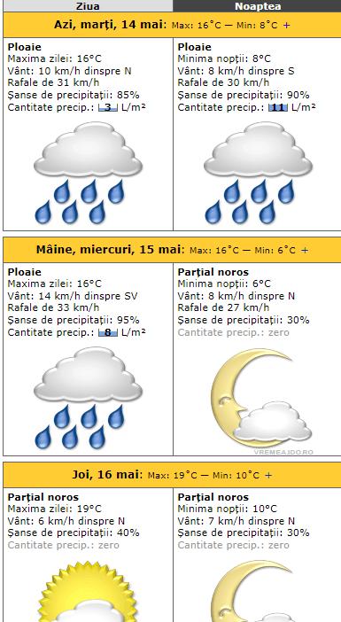 Iar ploaie! Un ciclon periculos loveşte România. Cum va fi la Cluj, Brașov, București, Iași, Sibiu, Timișoara 6